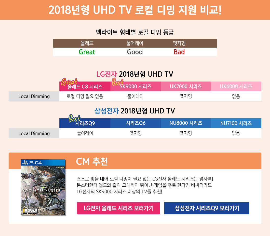 2018년형 UHD TV 로컬 디밍 지원 비교!