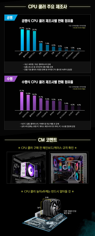 CPU 쿨러 주요 제조사