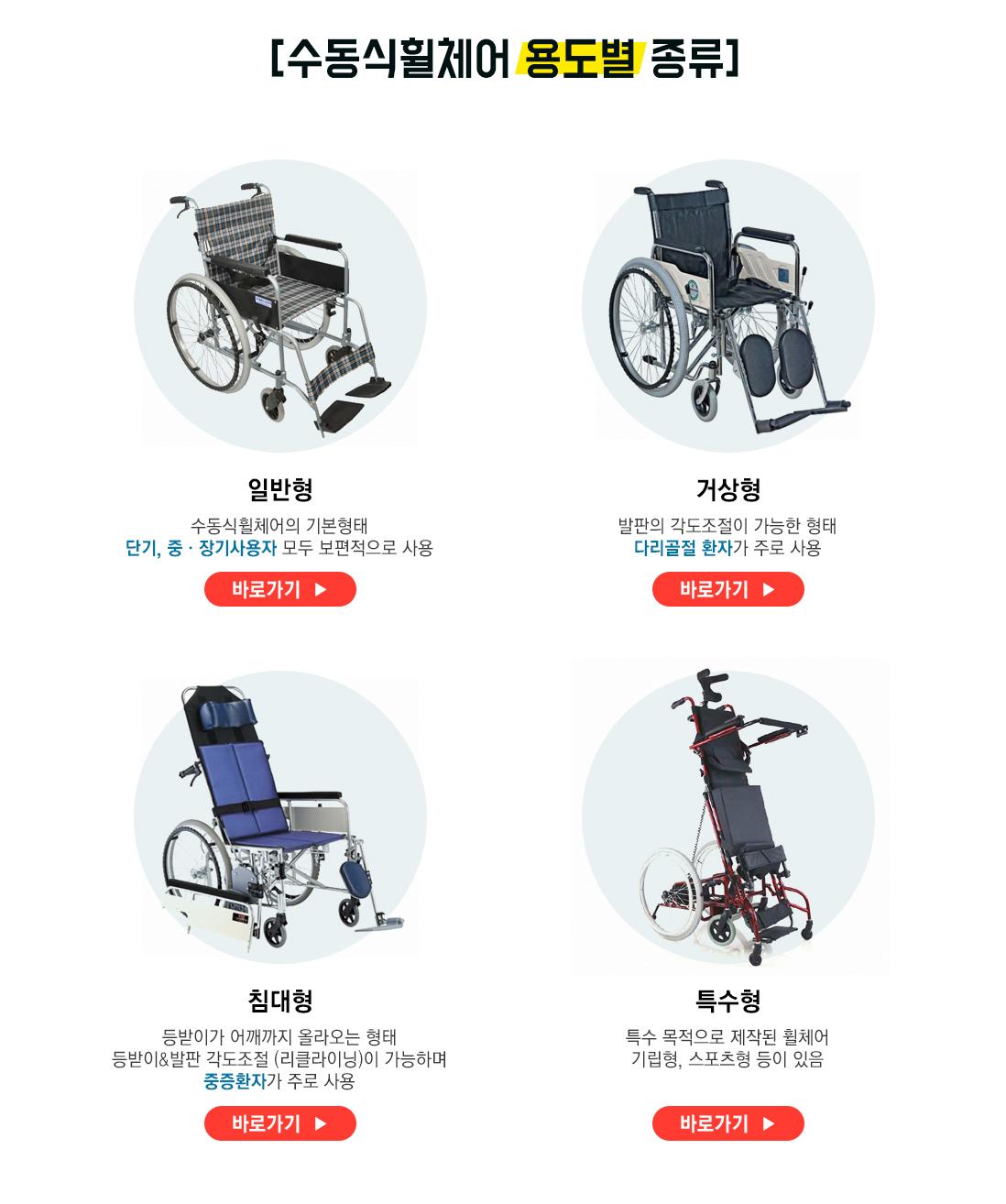 수동식 휠체어 용도별 종류