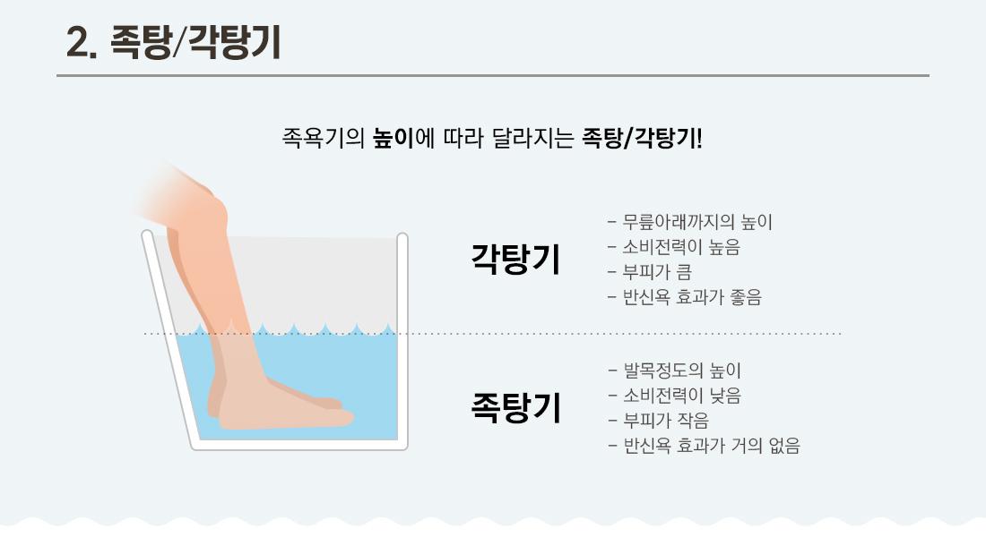 2.족탕/각탕기