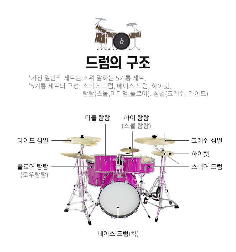 드럼의 구조