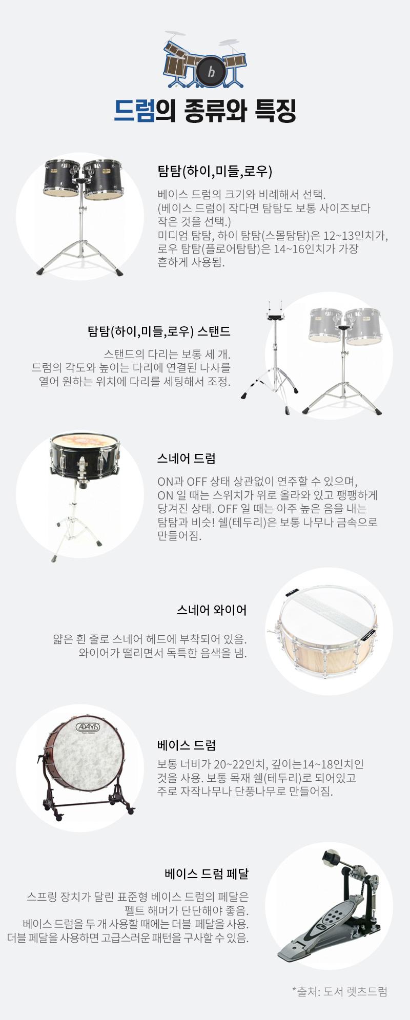 드럼의 종류와 특징