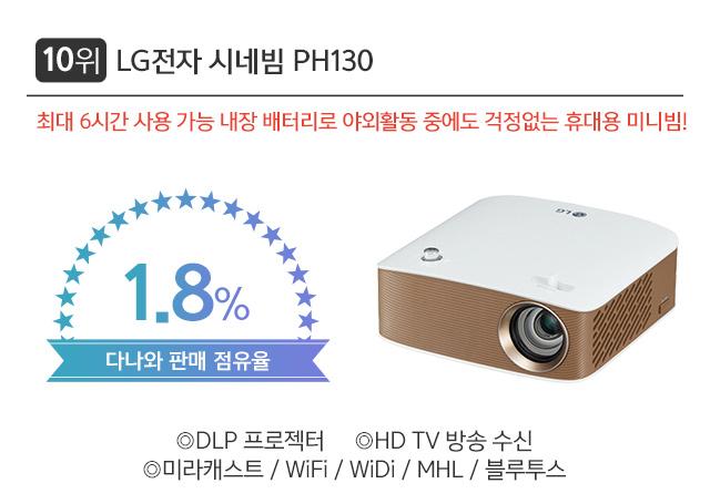 LG전자 시네빔 PH130
