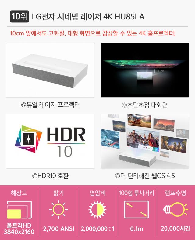 10위 LG전자 시네빔 레이저 4K HU85LA