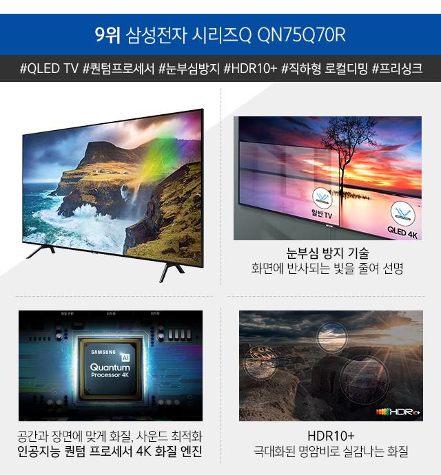 9위 삼성전자 시리즈Q QN75Q70R
