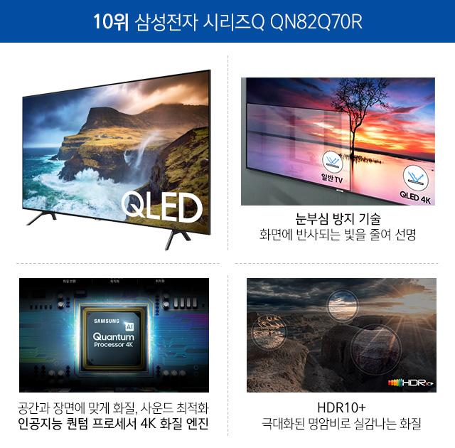 10위 삼성전자 시리즈Q QN82Q70R